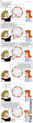 Astrologie ist Unsinn