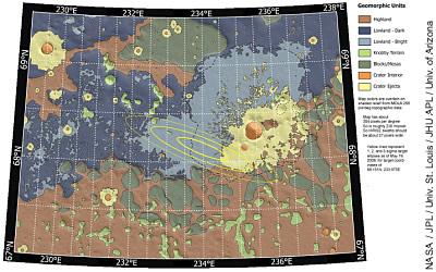 Phoenix-Lande-Ellipse